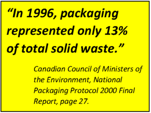 Consumption is the issue not the packaging