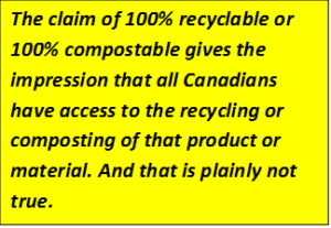 Nothing is 100% recyclable or 100% compostable